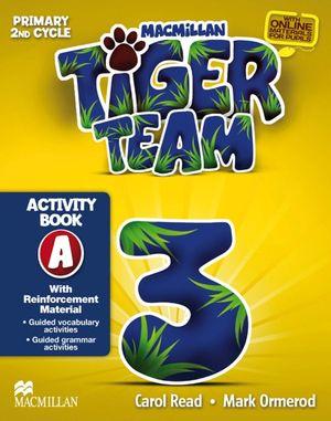 TIGER TEAM 3 ACTIVITY